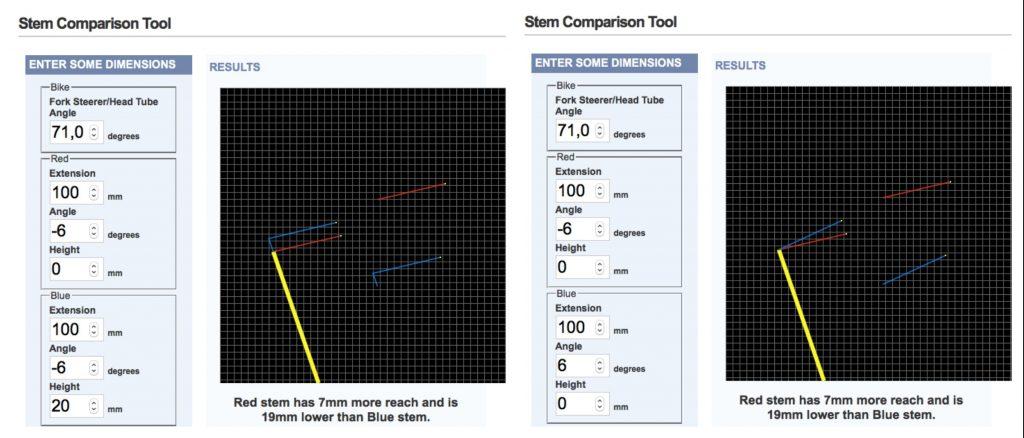 Stem Comparison Tool