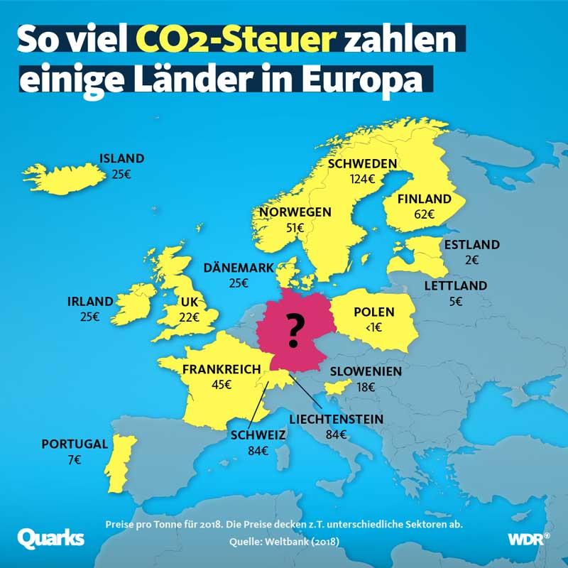 #NotMyKlimaschutzkonzept CO2-Abgabe Steuer