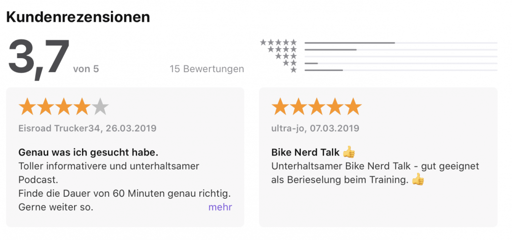 Podcast Bewertung