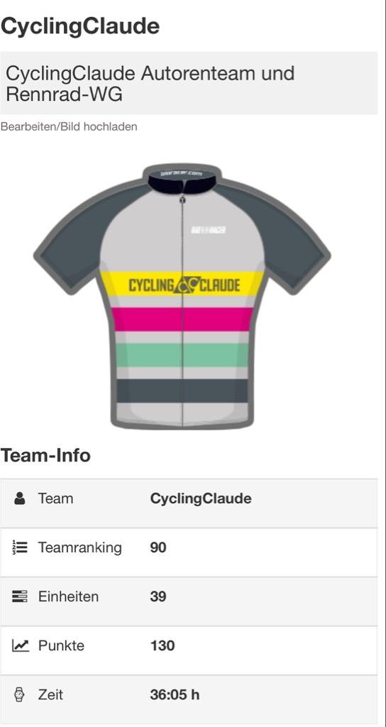Team CyclingClaude