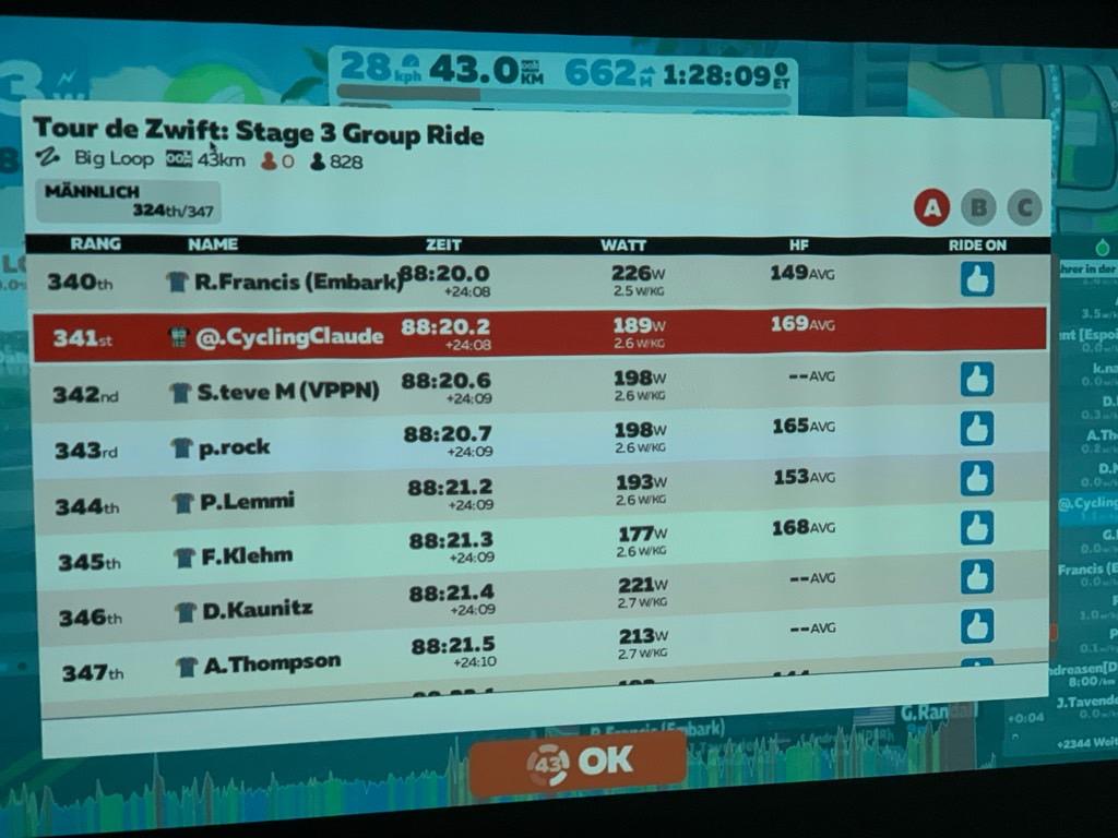 Tour de Zwift Etappe 3