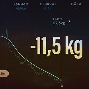 60 Tage Gewichtsverlust, Abnehmen CyclingClaude
